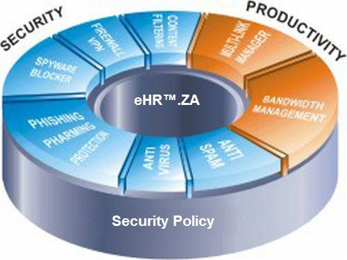 security issues of the electronic ehr They described poor ehr usability that did not match clinical workflows, time-consuming data entry, interference with face-to-face patient care, and overwhelming numbers of electronic messages and.